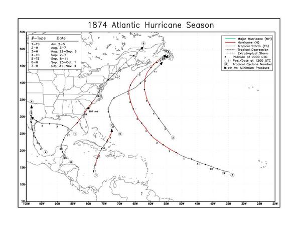1850�1359 Atlantic hurricane seasons