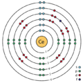 58 cerium (Ce) enhanced Bohr model.png