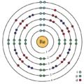 75 rhenium (Re) enhanced Bohr model.png