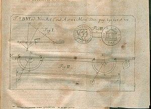 Domenico Guglielmini - Fig. 1. Illustrazione alla recensione sulla Natura dei fiumi, published on Acta Eruditorum in 1742