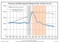 Bevölkerungsentwicklung Wiesenaue.pdf