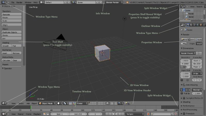 Blender 3D: Noob to Pro/Print version - Wikibooks, open