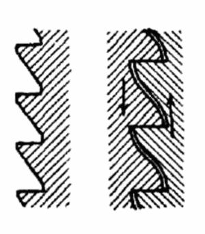 Buttress thread - Buttress thread form
