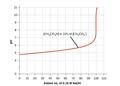 CNX Chem 14 06 buffer.png