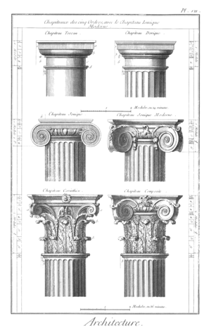 "Composite order - Capitals of the classical orders, here boosted to six by adding a ""modern Ionic"" (middle row, right). A typical Composite capital is at bottom row, right."