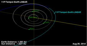 Comet 11P orbit on perihelion 2014.png