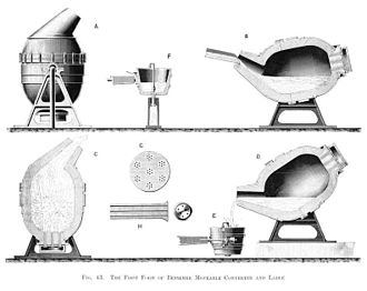 Second Industrial Revolution - A diagram of the Bessemer converter. Air blown through holes in the converter bottom creates a violent reaction in the molten pig iron that oxidizes the excess carbon, converting the pig iron to pure iron or steel, depending on the residual carbon.
