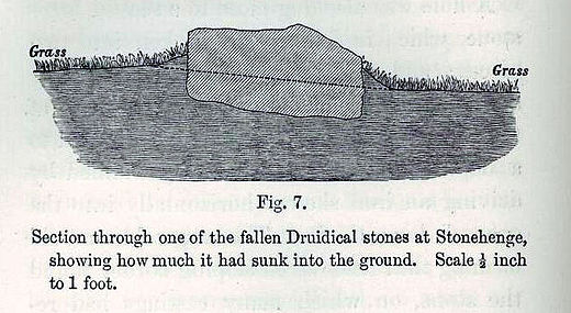 Section à travers une des « pierres druidiques » tombées à Stonehenge, The Formation of Vegetable Mould, through the Action of Worms, with Observations on their Habits, Charles Darwin.