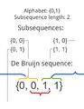 De Bruijn sequence.png
