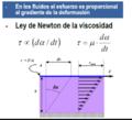 Deformacion en fluidos Ley de Newton.png