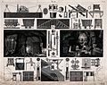 Depictions of apparatus for coal mining and two illustration Wellcome V0039421.jpg