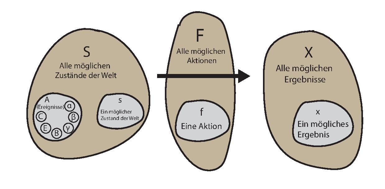 Ausgezeichnet Pdf Diagramm Galerie - Elektrische Schaltplan-Ideen ...