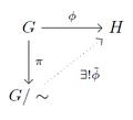 Diagramquotient.png