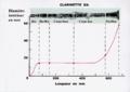 Diametre-clarinette-Sib.png