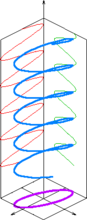 Elliptische polarisatie