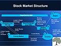 Equity-market-trading-basics-3-728.jpg