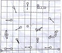 Novice agility course maps an example course map the dotted lines