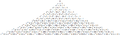 Fibonacci (x+1)^n.png