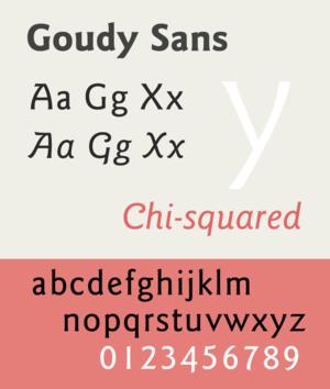 Goudy Sans - Image: Goudy Sans specimen