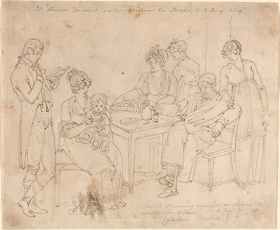 Johan Christian Dahl, The Nauwerk Family, 1819, NGA 62938