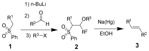 The Julia olefination