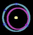 Jupiter-Hilda-07.png