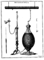 Kinnersley Electrical Air Thermometer 1763.png