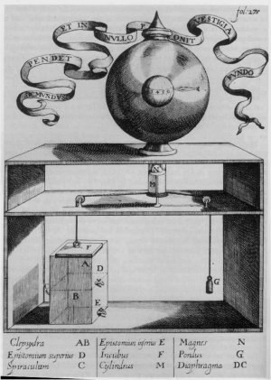 Timeline of science fiction - Kircher's magnetic clock.