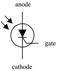 Electronic symbol for light-activated SCR (LASCR) LASCRsymbol.png