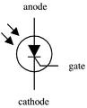 LASCRsymbol.png