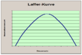 Laffer curve.png