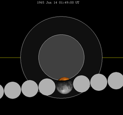 Lunar eclipse chart close-1965Jun14.png