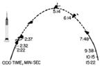Mr3-flight-timeline-simple-2.png