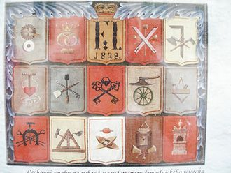 Guild - Coats of arms of guilds in a town in the Czech Republic displaying symbols of various European medieval trades and crafts