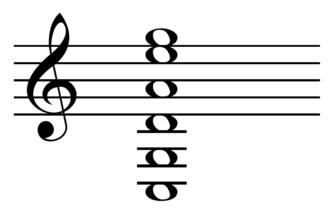 Guitar tunings - New standard tuning.