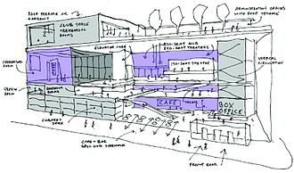 Performing Arts Center (Manhattan) - PACWTC current basic design, as of 2015