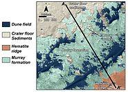 PIA18781-MarsCuriosityRover-GeologyMap-LowerMountSharp-20140911