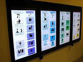 Interactive Museum of Economics - Interactive panels