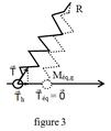 Pendule élastique vertical à oscillations transversales - équilibre - ter.png