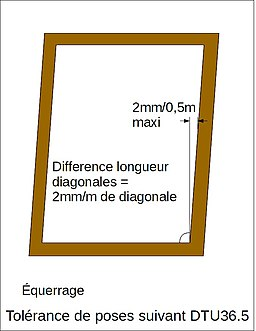 Portes Et Fenetres equerrage.jpg
