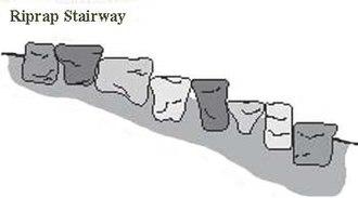 Riprap - Riprap stairway
