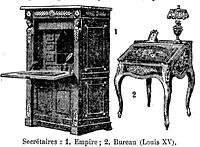 Secr taire meuble wikip dia for Bureau meuble wikipedia