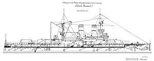 Russian battleship Sissoi Veliky - Image: Sisoy Veliky drawing post 1893 (turret)