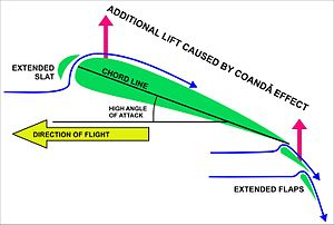 Coandă effect - A diagram of the use of slats and flaps to increase the maximum lift coefficient of an airfloil. The extra lift coefficient is caused by the Coandă effect as the air is diverted through the openings in the wings caused by the extended slats and flaps. Extended slats and flaps are used on commercial aircraft on landing and taking off; but are also used to great effect on fighter aircraft to allow slow airspeeds when necessary. This is not an engineering drawing, but a somewhat exaggerated diagram to emphasize the major points.