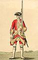 Soldier of 20th regiment 1742.jpg