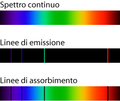 Spectral lines.png
