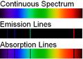 Spectral lines en.PNG