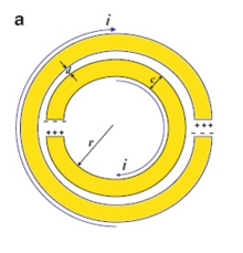 split ring resonator thesis