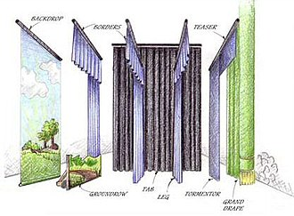Theater drapes and stage curtains - Different types of curtains.