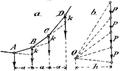 Teknisk Elasticitetslære - Pl3-fig22.png